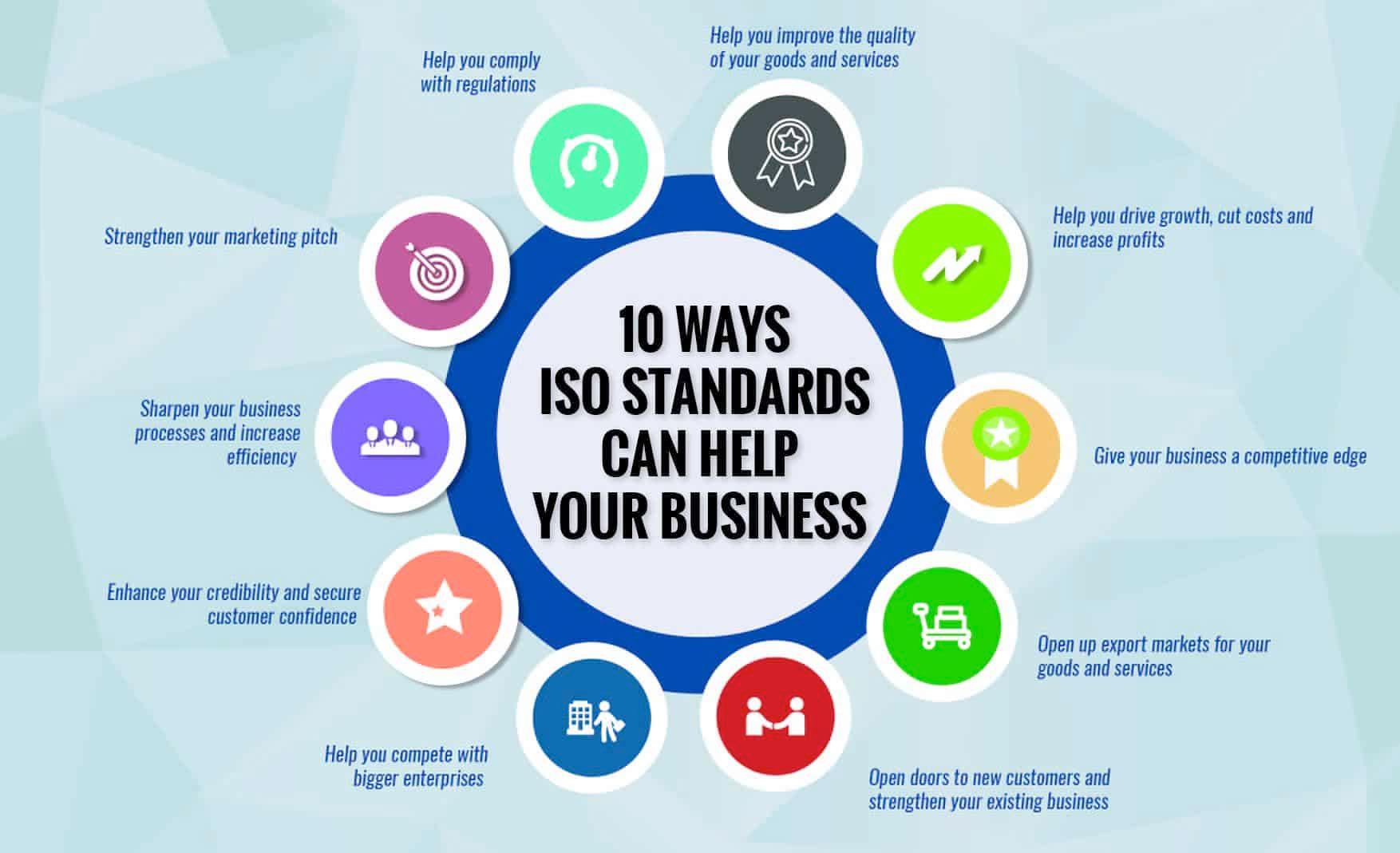 Apa Itu Sertifikasi ISO dan Mengapa itu Penting Di Dunia Bisnis